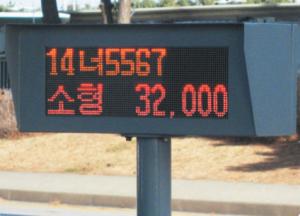 grafic led display